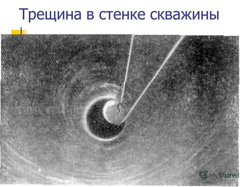 Исследования и измерения в скважинах Трещина в стенке скважины