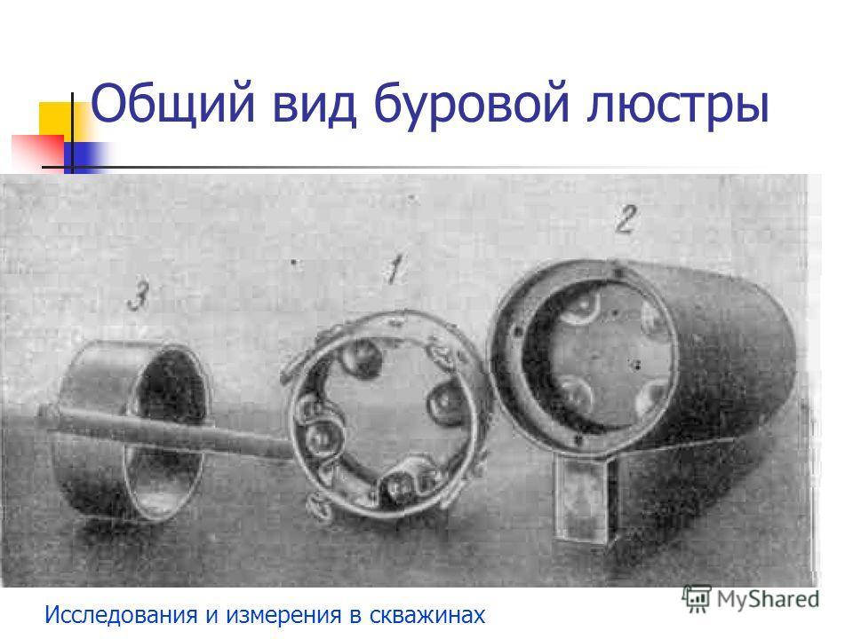 Исследования и измерения в скважинах Общий вид буровой люстры