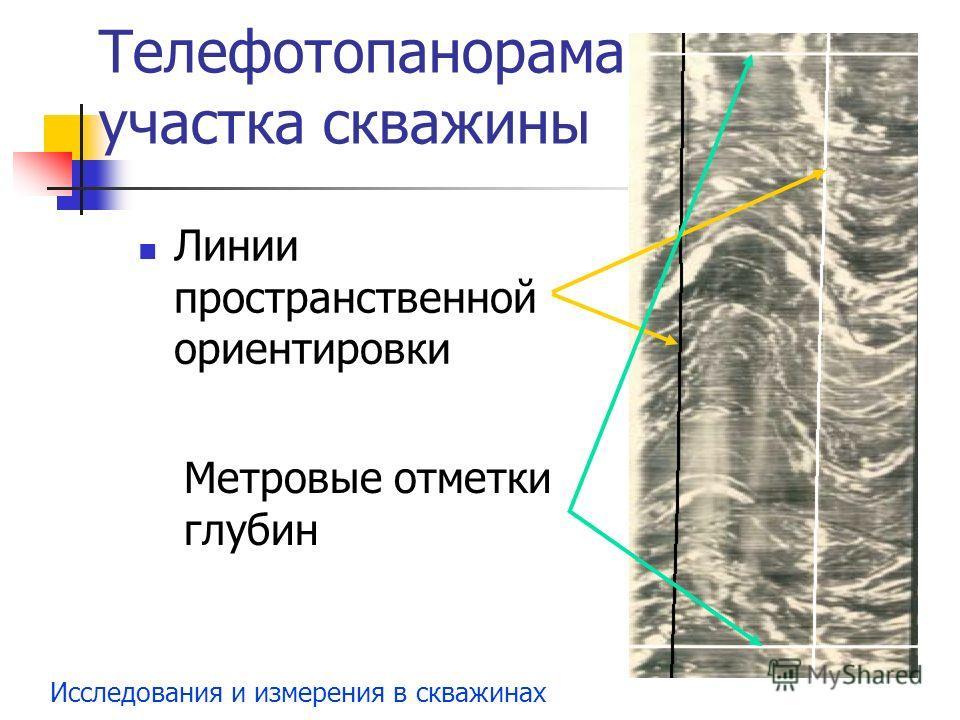 Исследования и измерения в скважинах Телефотопанорама участка скважины Линии пространственной ориентировки Метровые отметки глубин
