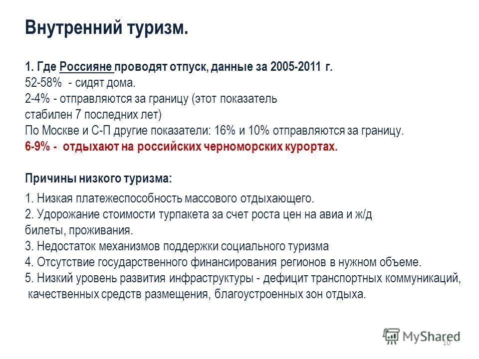 Внутренний туризм. 1. Где Россияне проводят отпуск, данные за 2005-2011 г. 52-58% - сидят дома. 2-4% - отправляются за границу (этот показатель стабилен 7 последних лет) По Москве и С-П другие показатели: 16% и 10% отправляются за границу. 6-9% - отд