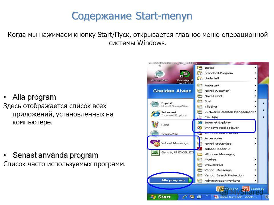 Когда мы нажимаем кнопку Start/Пуск, открывается главное меню операционной системы Windows. Alla programAlla program Здесь отображается список всех приложений, установленных на компьютере. Senast använda programSenast använda program Список часто исп