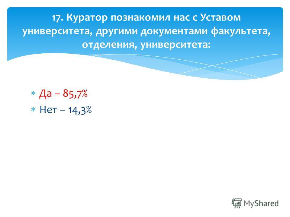 Да – 85,7% Нет – 14,3% 17. Куратор познакомил нас с Уставом университета, другими документами факультета, отделения, университета: