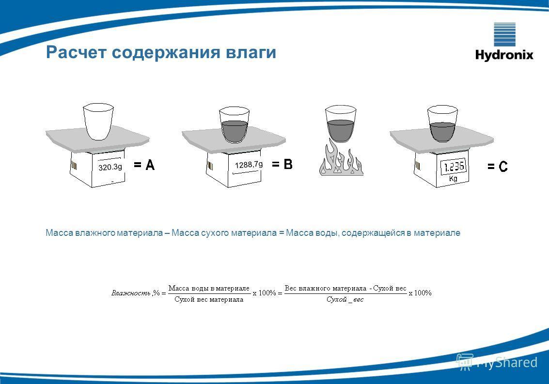 Масса влажного материала – Масса сухого материала = Масса воды, содержащейся в материале Расчет содержания влаги 320.3g 1288,7g