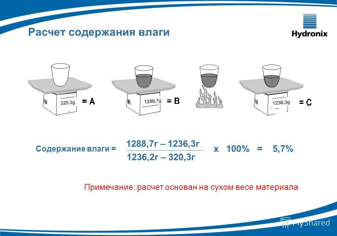 Примечание: расчет основан на сухом весе материала Расчет содержания влаги Содержание влаги = 1236,2г – 320,3г 1288,7г – 1236,3г x 100% = 5,7% 320.3g 1288,7g 1236,3g