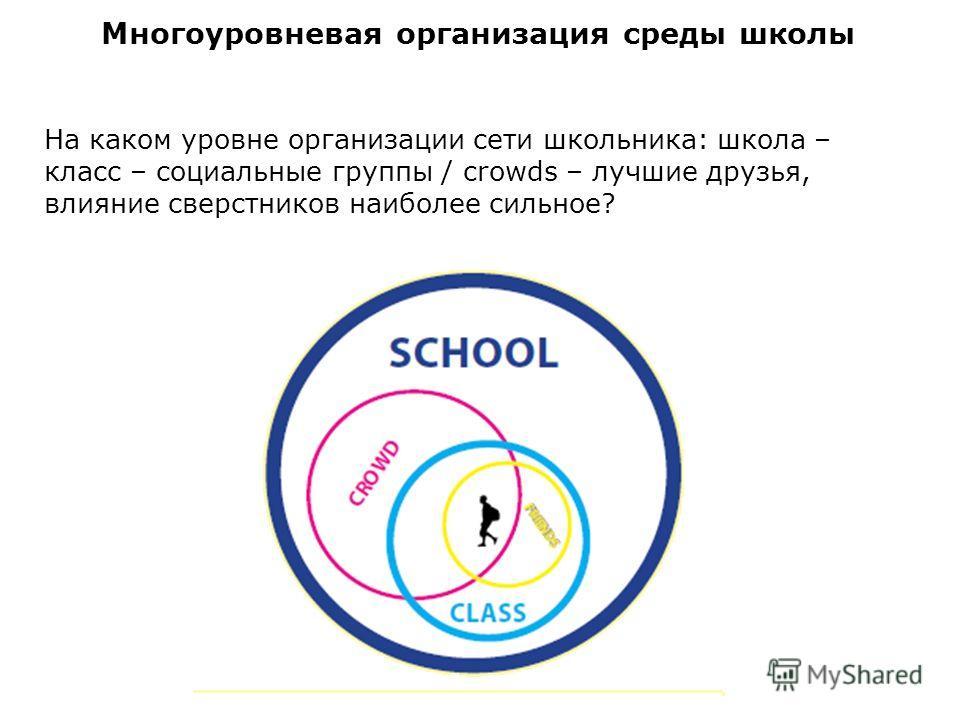 Многоуровневая организация среды школы На каком уровне организации сети школьника: школа – класс – социальные группы / crowds – лучшие друзья, влияние сверстников наиболее сильное?