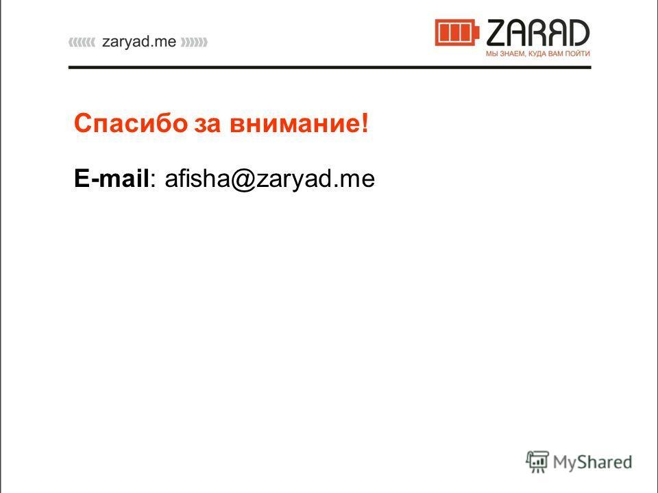 Спасибо за внимание! E-mail: afisha@zaryad.me