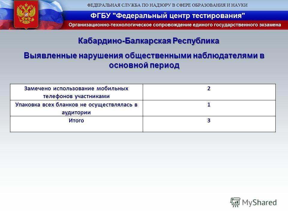 Кабардино-Балкарская Республика Выявленные нарушения общественными наблюдателями в основной период Замечено использование мобильных телефонов участниками 2 Упаковка всех бланков не осуществлялась в аудитории 1 Итого3