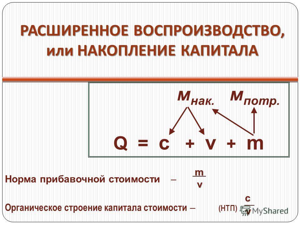 РАСШИРЕННОЕ ВОСПРОИЗВОДСТВО, или НАКОПЛЕНИЕ КАПИТАЛА м нак. м потр. Q = c + v + m Норма прибавочной стоимости ̶̶ Органическое строение капитала стоимости ̶̶ (НТП) c v m v