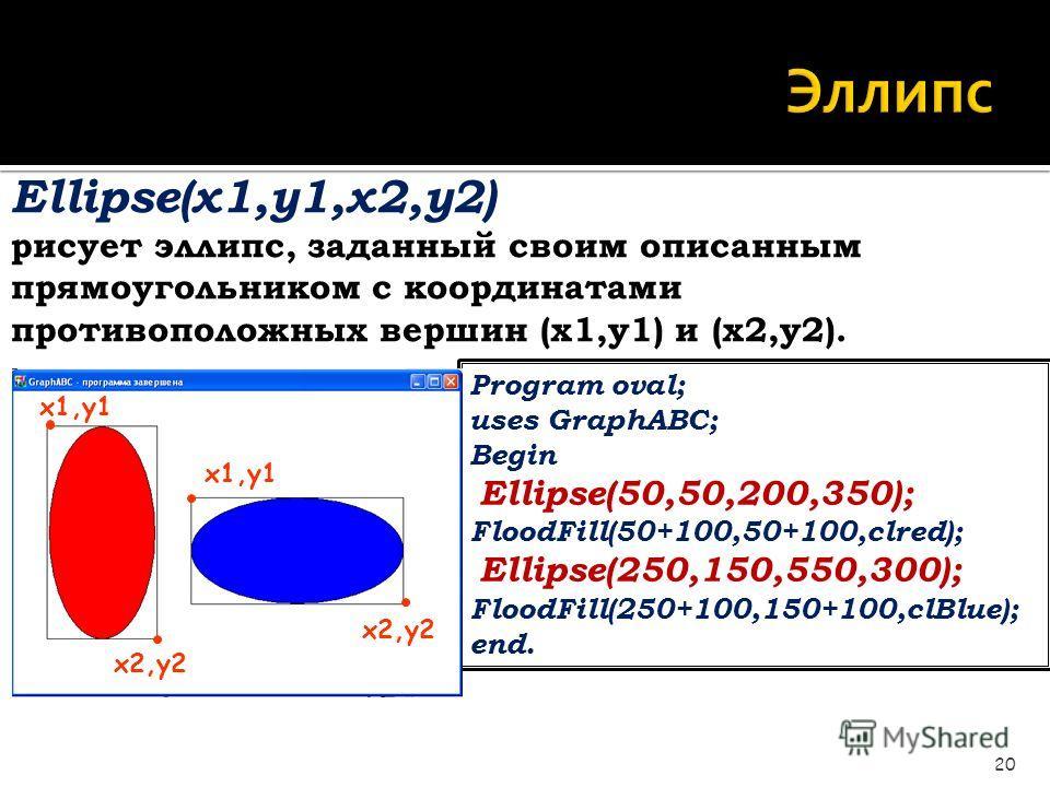 Эллипс 20 Ellipse(x1,y1,x2,y2) рисует эллипс, заданный своим описанным прямоугольником с координатами противоположных вершин (x1,y1) и (x2,y2). Program oval; uses GraphABC; Begin Ellipse(50,50,200,350); FloodFill(50+100,50+100,clred); Ellipse(250,150