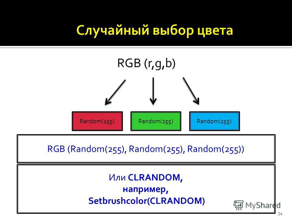 RGB (r,g,b) 34 Random(255) RGB (Random(255), Random(255), Random(255)) Или CLRANDOM, например, Setbrushcolor(CLRANDOM)