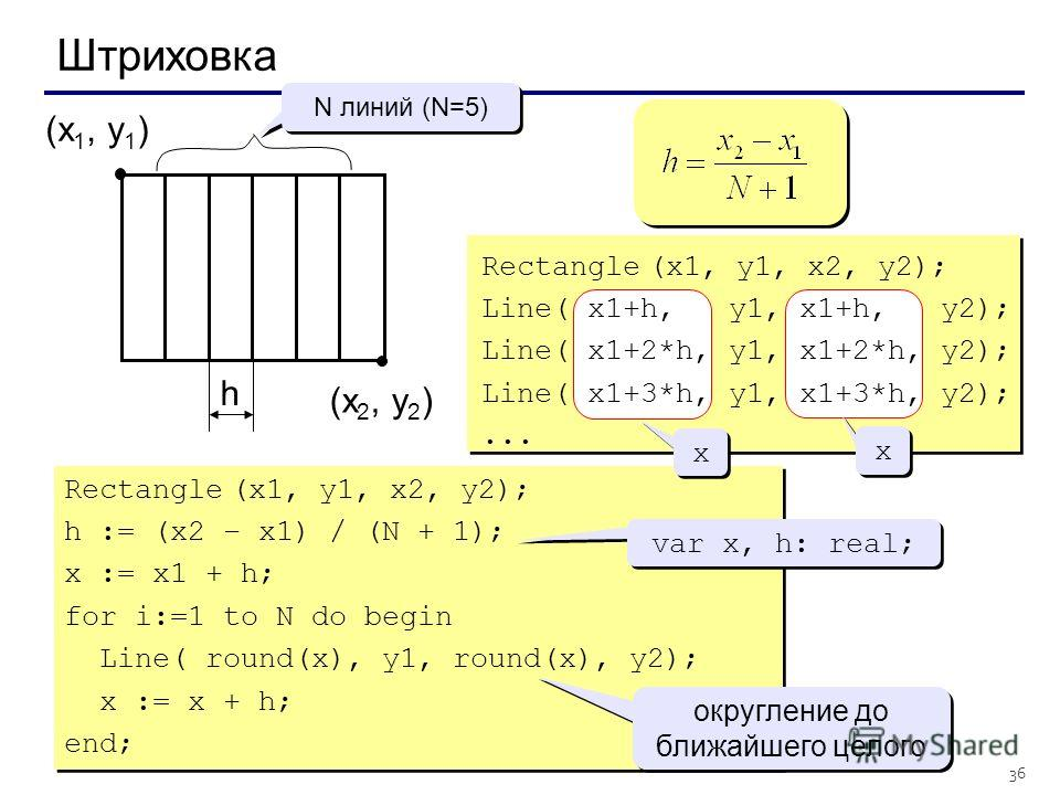 36 Штриховка (x 1, y 1 ) (x 2, y 2 ) N линий (N=5) h Rectangle (x1, y1, x2, y2); Line( x1+h, y1, x1+h, y2); Line( x1+2*h, y1, x1+2*h, y2); Line( x1+3*h, y1, x1+3*h, y2);... Rectangle (x1, y1, x2, y2); h := (x2 – x1) / (N + 1); x := x1 + h; for i:=1 t