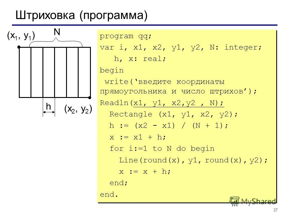 37 Штриховка (программа) (x 1, y 1 ) (x 2, y 2 ) h program qq; var i, x1, x2, y1, y2, N: integer; h, x: real; begin write(введите координаты прямоугольника и число штрихов); Readln(x1, y1, x2,y2, N); Rectangle (x1, y1, x2, y2); h := (x2 - x1) / (N +