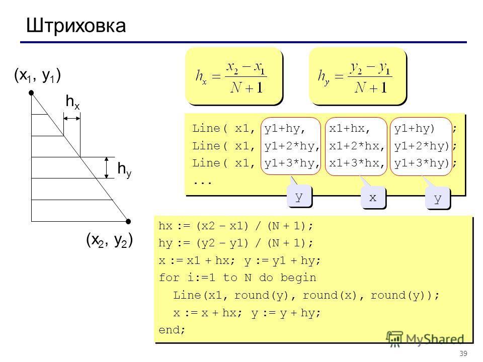 39 Штриховка (x 1, y 1 ) (x 2, y 2 ) hxhx hyhy y y x x y y Line( x1, y1+hy, x1+hx, y1+hy) ; Line( x1, y1+2*hy, x1+2*hx, y1+2*hy); Line( x1, y1+3*hy, x1+3*hx, y1+3*hy);... hx := (x2 – x1) / (N + 1); hy := (y2 – y1) / (N + 1); x := x1 + hx; y := y1 + h