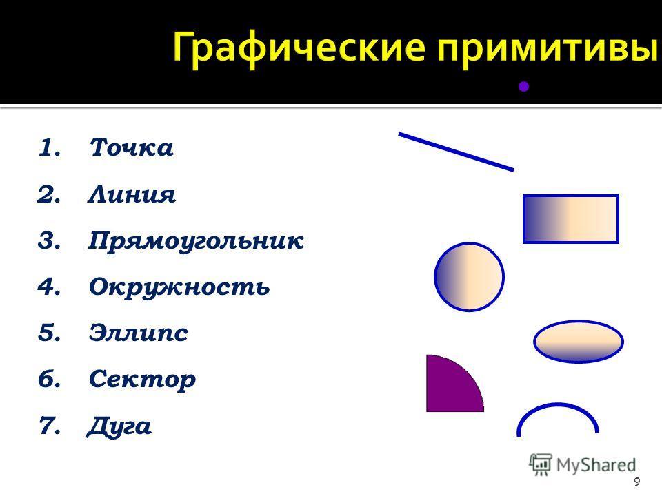 Графические примитивы 9 1.Точка 2.Линия 3.Прямоугольник 4.Окружность 5.Эллипс 6.Сектор 7.Дуга
