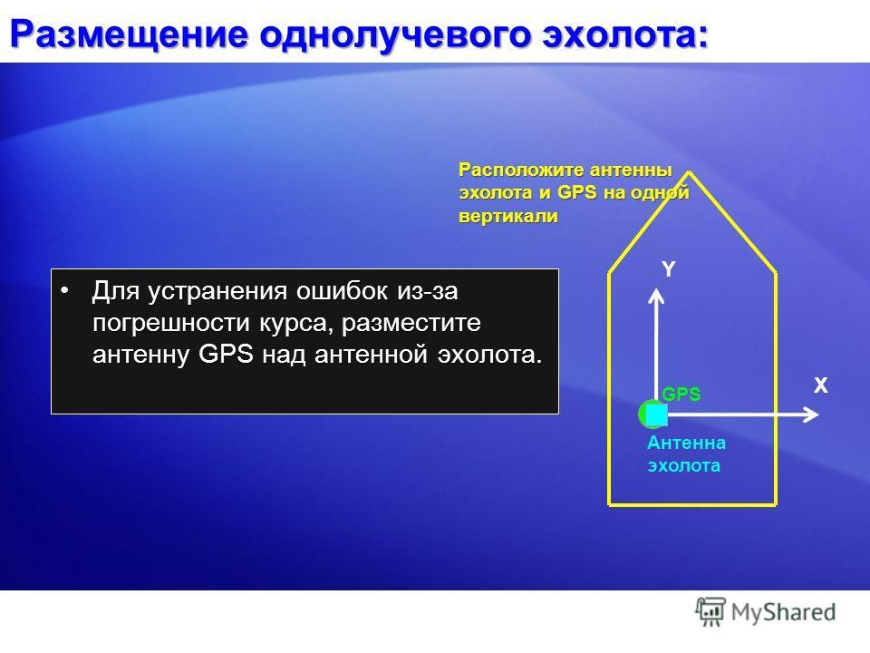 Размещение однолучевого эхолота: Для устранения ошибок из-за погрешности курса, разместите антенну GPS над антенной эхолота.Для устранения ошибок из-за погрешности курса, разместите антенну GPS над антенной эхолота. X Y GPS Антенна эхолота Расположит