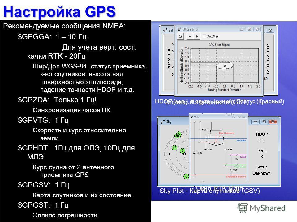 Настройка GPS Рекомендуемые сообщения NMEA: $GPGGA: 1 – 10 Гц. Для учета верт. сост. качки RTK - 20Гц Шир/Дол WGS-84, статус приемника, к-во спутников, высота над поверхностью эллипсоида, падение точности HDOP и т.д. $GPZDA: Только 1 Гц! Синхронизаци