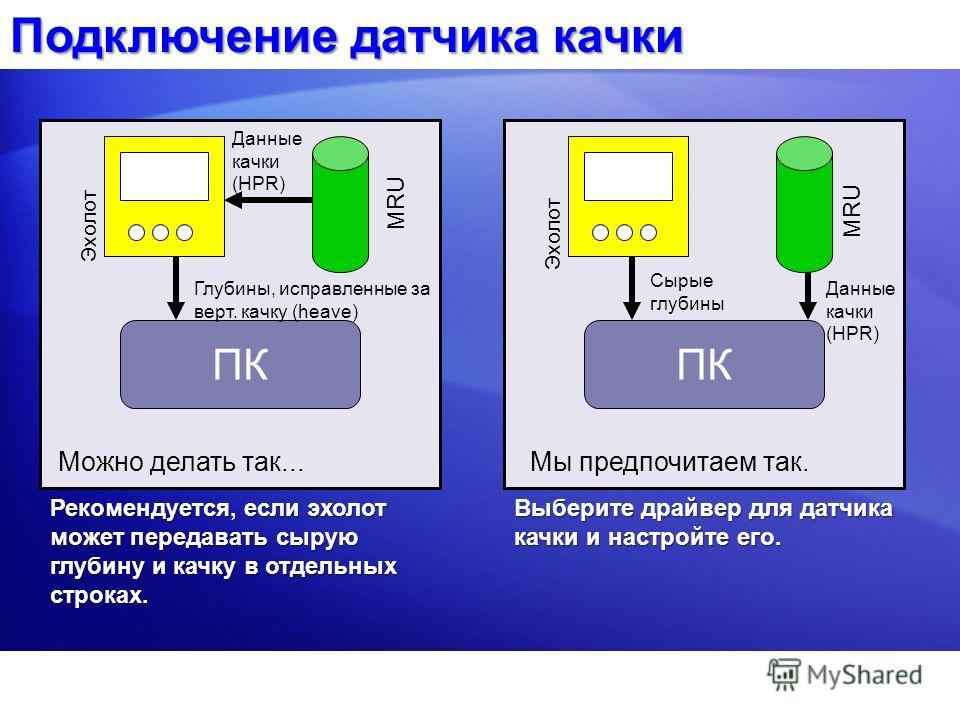 Подключение датчика качки ПК MRU Эхолот Глубины, исправленные за верт. качку (heave) Сырые глубины Данные качки (HPR) Можно делать так...Мы предпочитаем так. Рекомендуется, если эхолот может передавать сырую глубину и качку в отдельных строках. Выбер