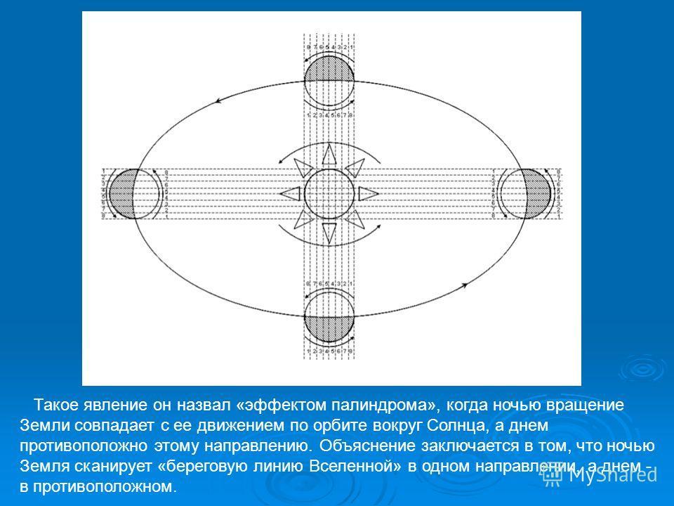 Такое явление он назвал «эффектом палиндрома», когда ночью вращение Земли совпадает с ее движением по орбите вокруг Солнца, а днем противоположно этому направлению. Объяснение заключается в том, что ночью Земля сканирует «береговую линию Вселенной» в