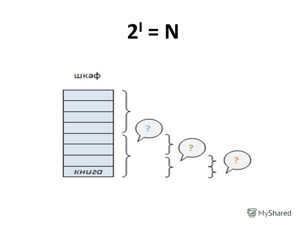 2 I = N