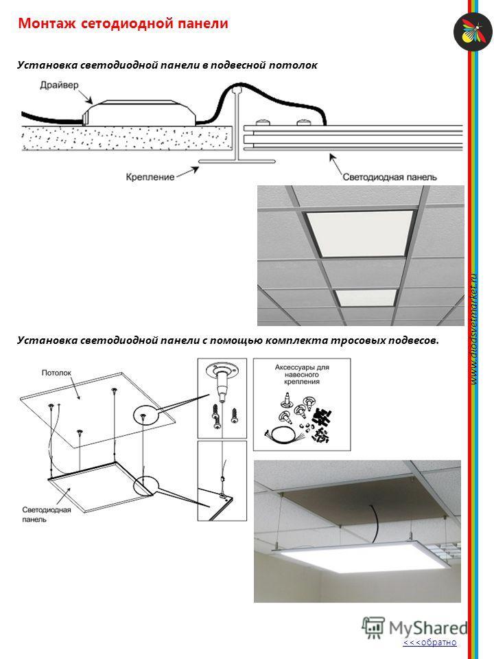 Монтаж сетодиодной панели Установка светодиодной панели в подвесной потолок Установка светодиодной панели с помощью комплекта тросовых подвесов.