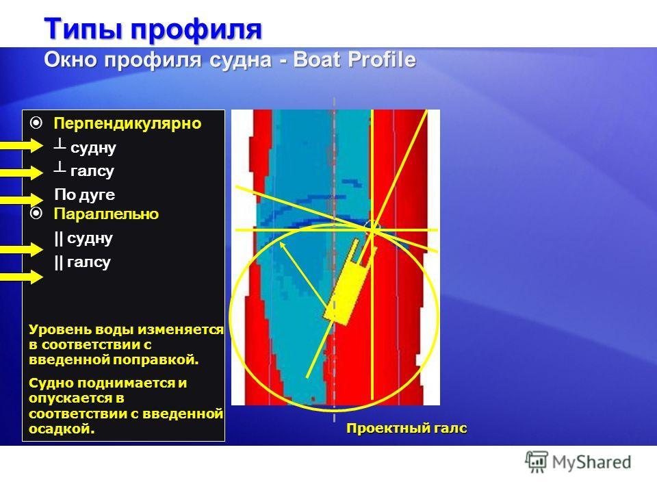 Типы профиля Окно профиля судна - Boat Profile Перпендикулярно судну галсу По дуге Параллельно || судну || галсу Проектный галс Уровень воды изменяется в соответствии с введенной поправкой. Судно поднимается и опускается в соответствии с введенной ос