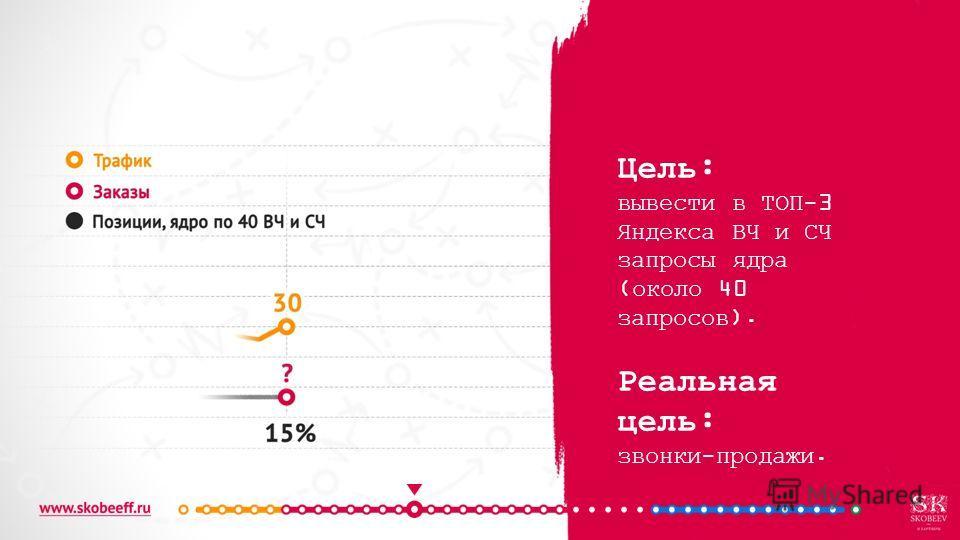 Цель: вывести в ТОП-3 Яндекса ВЧ и СЧ запросы ядра (около 40 запросов). Реальная цель: звонки-продажи.