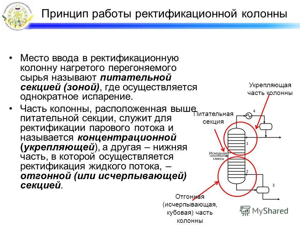 Принцип работы ректификационной колонны Место ввода в ректификационную колонну нагретого перегоняемого сырья называют питательной секцией (зоной), где осуществляется однократное испарение. Часть колонны, расположенная выше питательной секции, служит