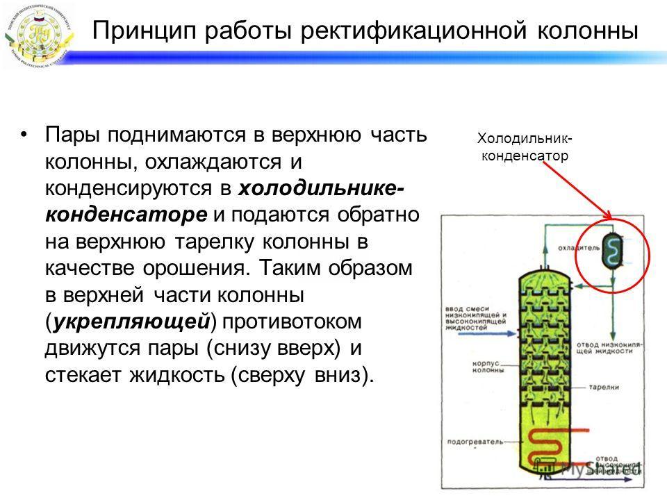 Пары поднимаются в верхнюю часть колонны, охлаждаются и конденсируются в холодильнике- конденсаторе и подаются обратно на верхнюю тарелку колонны в качестве орошения. Таким образом в верхней части колонны (укрепляющей) противотоком движутся пары (сни