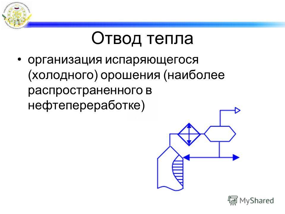 Отвод тепла организация испаряющегося (холодного) орошения (наиболее распространенного в нефтепереработке)