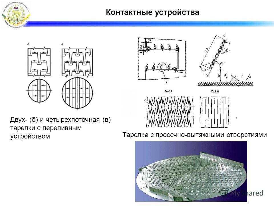 Контактные устройства Двух- (б) и четырехпоточная (в) тарелки с переливным устройством Тарелка с просечно-вытяжными отверстиями
