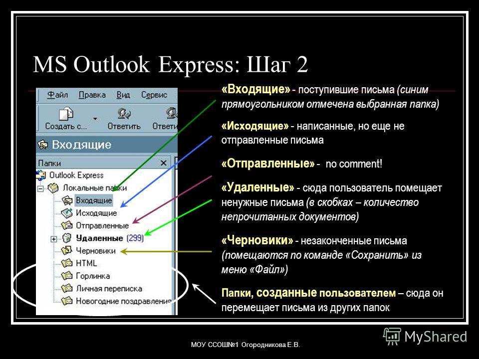 МОУ ССОШ1 Огородникова Е.В. MS Outlook Express: Шаг 2 «Входящие» - поступившие письма (синим прямоугольником отмечена выбранная папка) «Исходящие» - написанные, но еще не отправленные письма « Отправленные » - no comment! « Удаленные » - сюда пользов