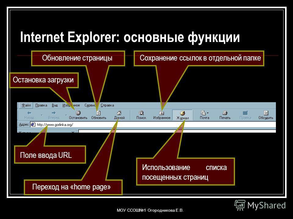 МОУ ССОШ1 Огородникова Е.В. Internet Explorer: основные функции Поле ввода URL Переход на «home page» Сохранение ссылок в отдельной папкеОбновление страницы Остановка загрузки Использование списка посещенных страниц