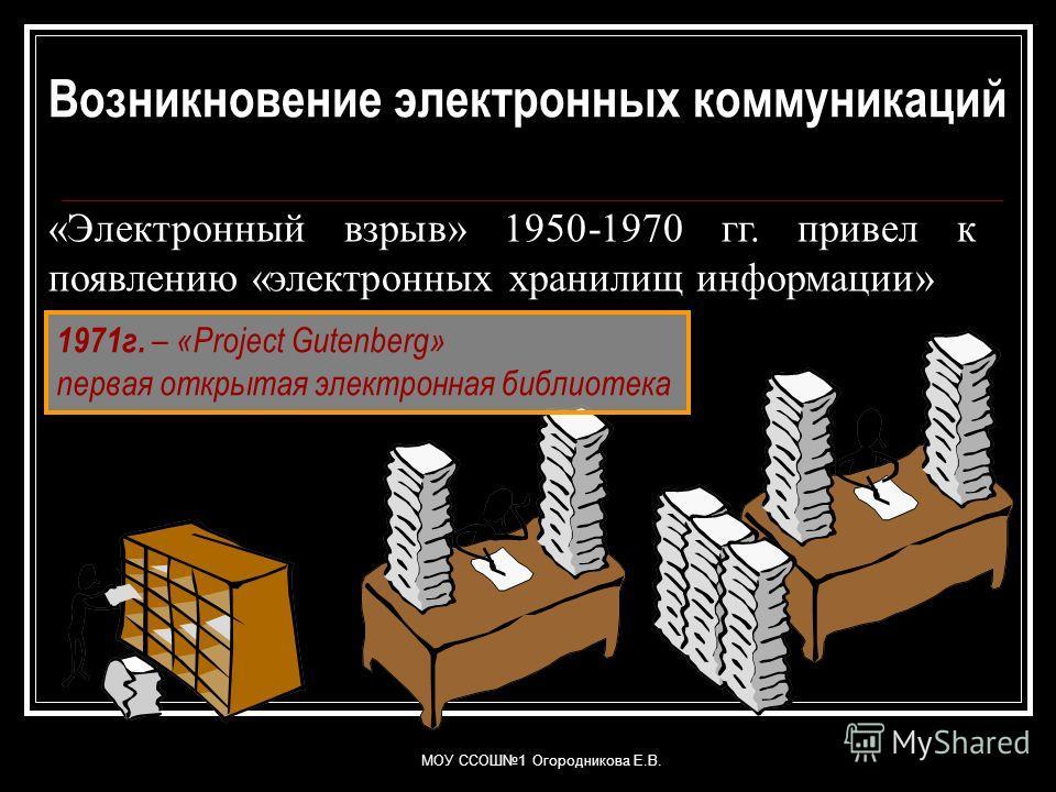 МОУ ССОШ1 Огородникова Е.В. Возникновение электронных коммуникаций «Электронный взрыв» 1950-1970 гг. привел к появлению «электронных хранилищ информации» 1971г. – «Project Gutenberg» первая открытая электронная библиотека