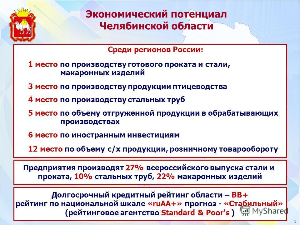 3 Долгосрочный кредитный рейтинг области – BB+ рейтинг по национальной шкале «ruAA+» прогноз - «Стабильный» (рейтинговое агентство Standard & Poor's ) Среди регионов России: 1 место по производству готового проката и стали, макаронных изделий 3 место