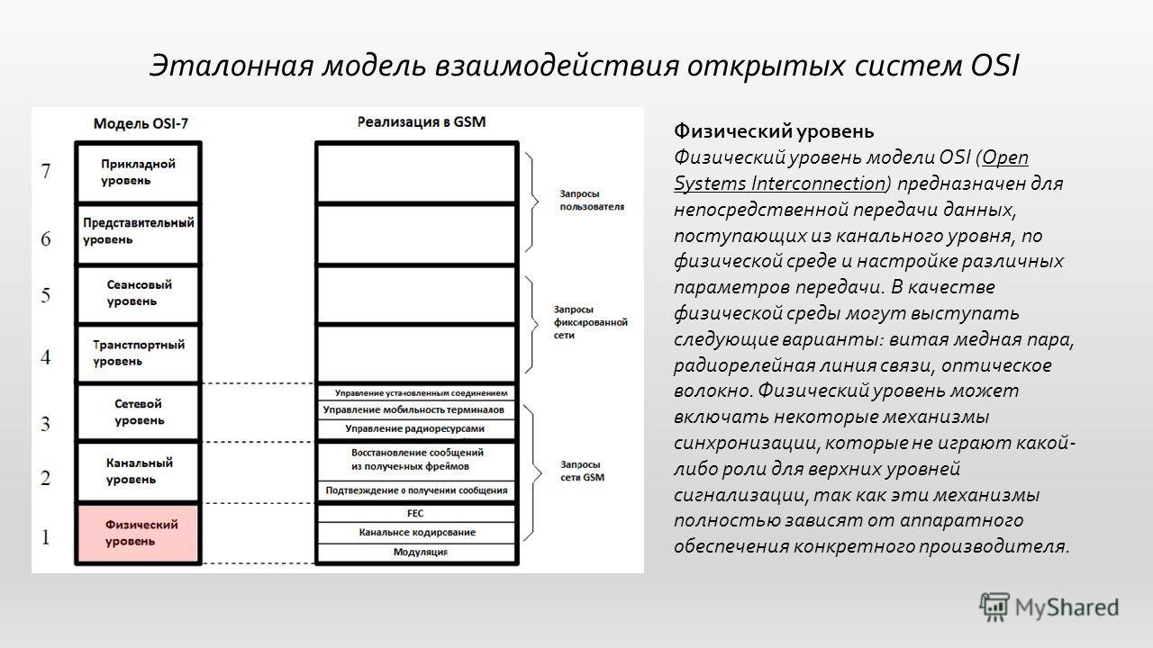 Эталонная модель взаимодействия открытых систем OSI Физический уровень Физический уровень модели OSI (Open Systems Interconnection) предназначен для непосредственной передачи данных, поступающих из канального уровня, по физической среде и настройке р