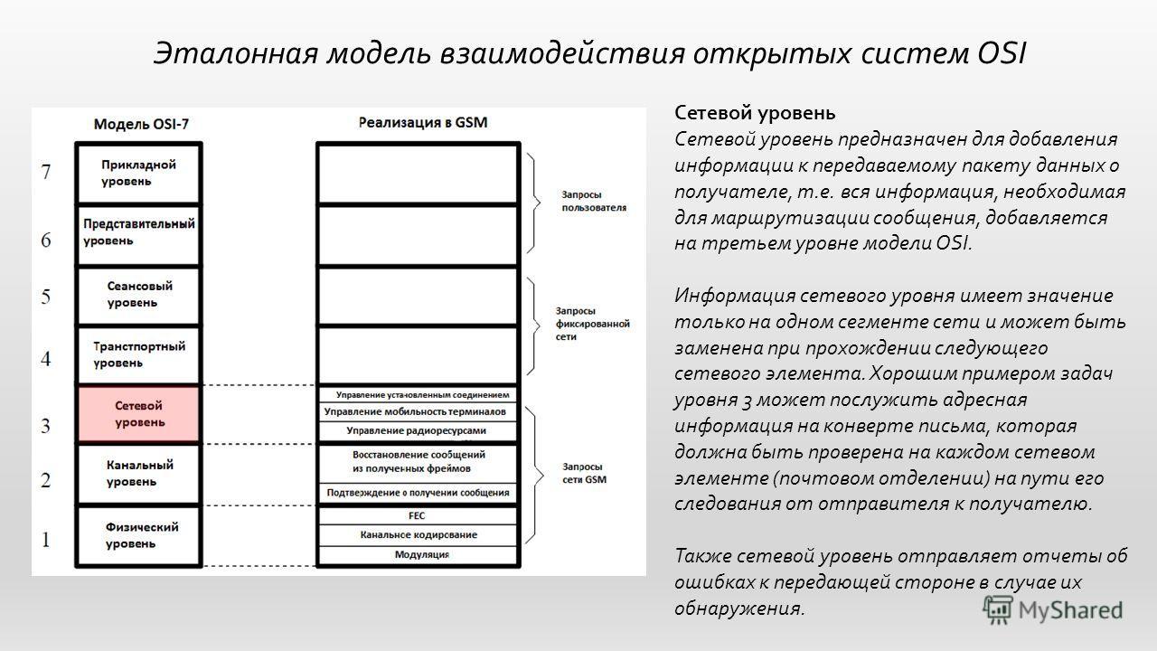 Эталонная модель взаимодействия открытых систем OSI Сетевой уровень Сетевой уровень предназначен для добавления информации к передаваемому пакету данных о получателе, т.е. вся информация, необходимая для маршрутизации сообщения, добавляется на третье