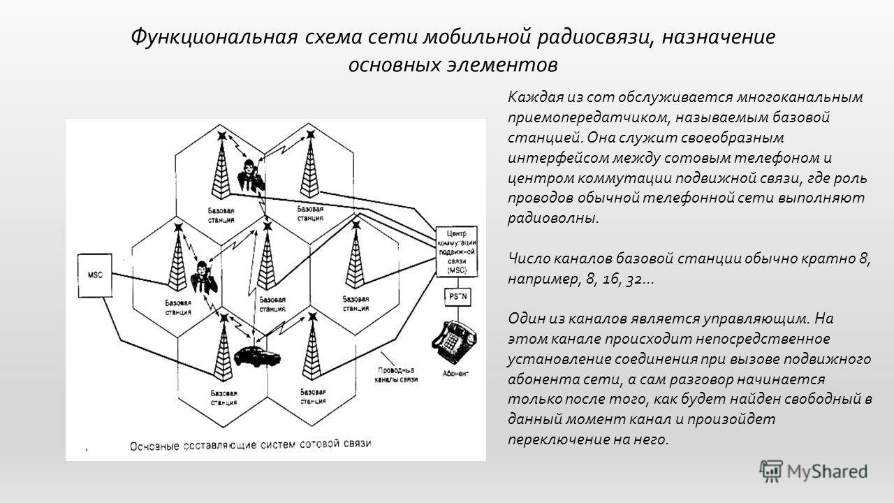 Функциональная схема сети мобильной радиосвязи, назначение основных элементов Каждая из сот обслуживается многоканальным приемопередатчиком, называемым базовой станцией. Она служит своеобразным интерфейсом между сотовым телефоном и центром коммутации