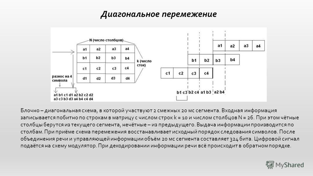 Диагональное перемежение Блочно – диагональная схема, в которой участвуют 2 смежных 20 мс сегмента. Входная информация записывается побитно по строкам в матрицу с числом строк k = 10 и числом столбцов N = 26. При этом чётные столбцы берутся из текуще