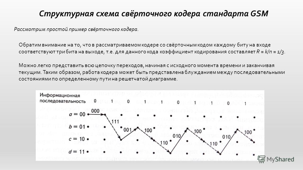 Структурная схема свёрточного кодера стандарта GSM Рассмотрим простой пример свёрточного кодера. Обратим внимание на то, что в рассматриваемом кодере со свёрточным кодом каждому биту на входе соответствуют три бита на выходе, т.е. для данного кода ко