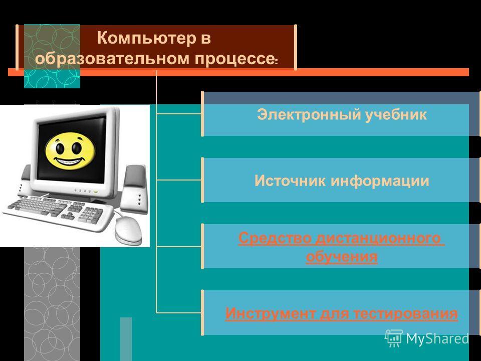 Компьютер в образовательном процессе : Электронный учебник Источник информации Средство дистанционного обучения Инструмент для тестирования