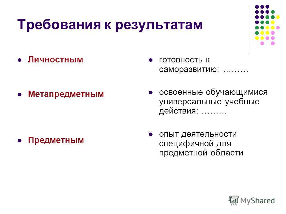 Требования к результатам Личностным Метапредметным Предметным готовность к саморазвитию; ……… освоенные обучающимися универсальные учебные действия: ……… опыт деятельности специфичной для предметной области