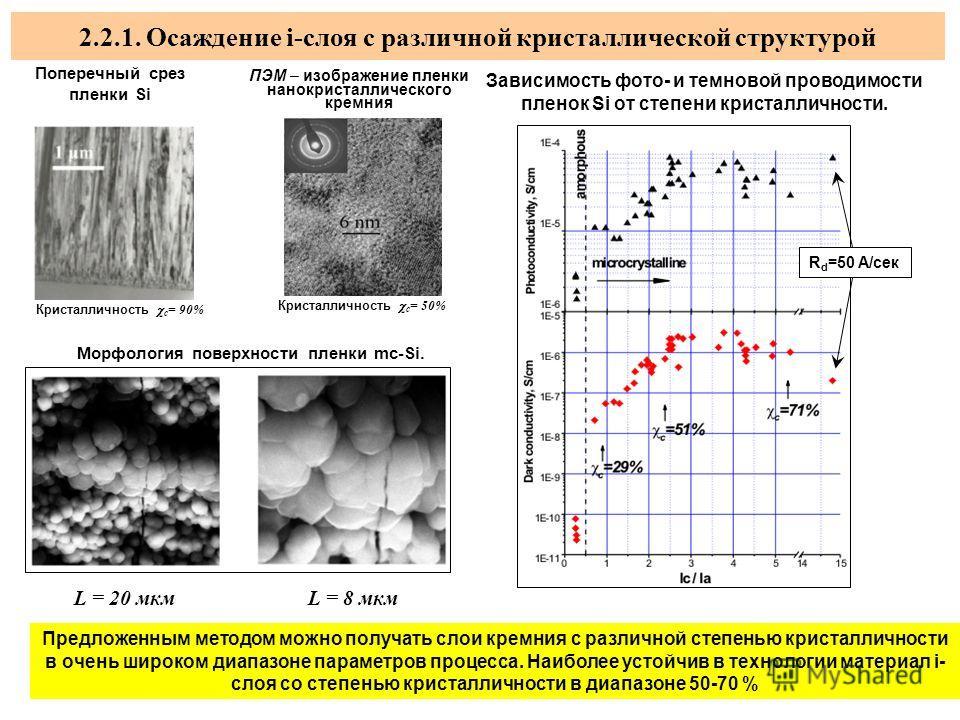 2.2.1. Осаждение i-слоя с различной кристаллической структурой Предложенным методом можно получать слои кремния с различной степенью кристалличности в очень широком диапазоне параметров процесса. Наиболее устойчив в технологии материал i- слоя со сте