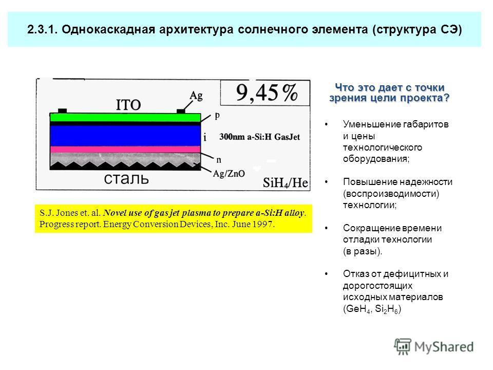 S.J. Jones et. al. Novel use of gas jet plasma to prepare a-Si:H alloy. Progress report. Energy Conversion Devices, Inc. June 1997. Уменьшение габаритов и цены технологического оборудования; Повышение надежности (воспроизводимости) технологии; Сокращ