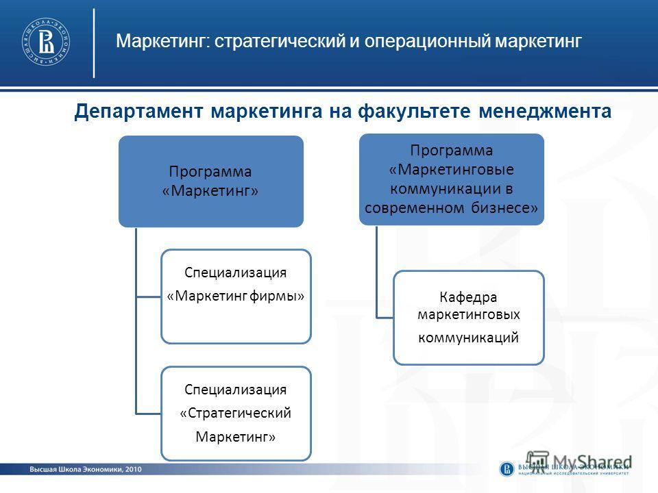 Маркетинг: стратегический и операционный маркетинг Программа «Маркетинг» Специализация «Маркетинг фирмы» Специализация «Стратегический Маркетинг» Программа «Маркетинговые коммуникации в современном бизнесе» Кафедра маркетинговых коммуникаций Департам