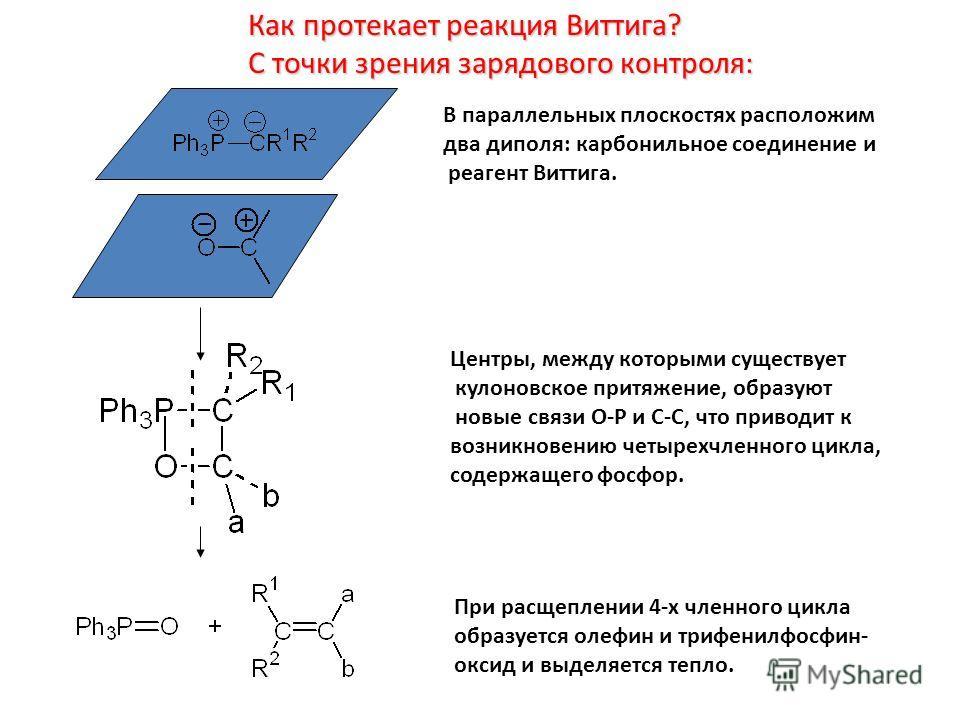 Как протекает реакция Виттига? С точки зрения зарядового контроля: В параллельных плоскостях расположим два диполя: карбонильное соединение и реагент Виттига. Центры, между которыми существует кулоновское притяжение, образуют новые связи О-Р и С-С, ч