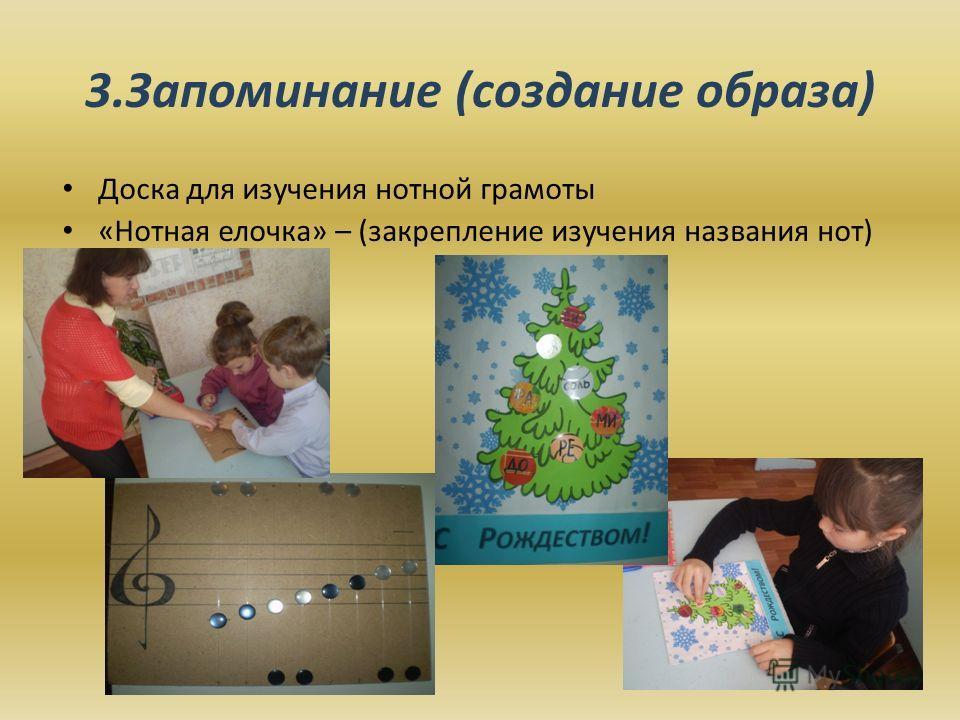 3.Запоминание (создание образа) Доска для изучения нотной грамоты «Нотная елочка» – (закрепление изучения названия нот)