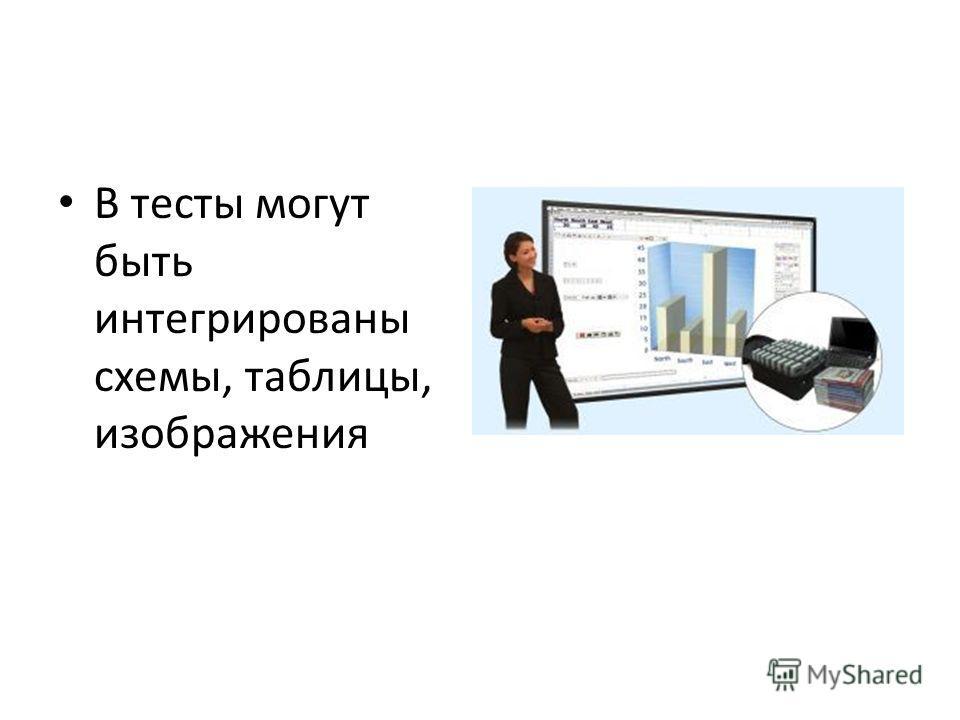 В тесты могут быть интегрированы схемы, таблицы, изображения