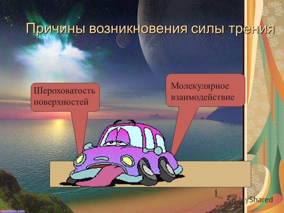Условия возникновения силы трения Молекулярное взаимодействие Шероховатость поверхностей Причины возникновения силы трения