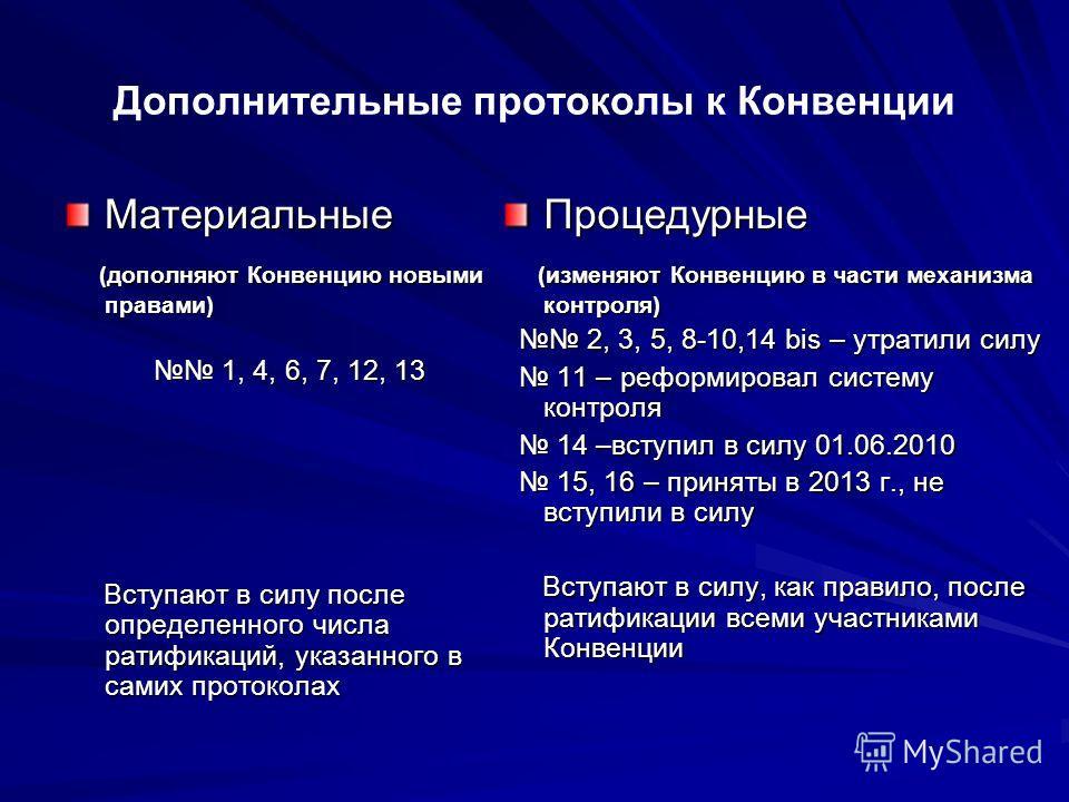 Дополнительные протоколы к Конвенции Материальные (дополняют Конвенцию новыми правами) (дополняют Конвенцию новыми правами) 1, 4, 6, 7, 12, 13 1, 4, 6, 7, 12, 13 Вступают в силу после определенного числа ратификаций, указанного в самих протоколах Вст