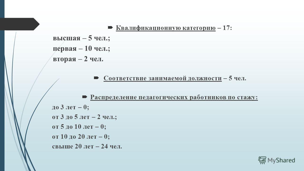 Квалификационную категорию – 17: высшая – 5 чел.; первая – 10 чел.; вторая – 2 чел. Соответствие занимаемой должности – 5 чел. Распределение педагогических работников по стажу: до 3 лет – 0; от 3 до 5 лет – 2 чел.; от 5 до 10 лет – 0; от 10 до 20 лет
